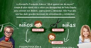 Los niños andaluces con discapacidad destacan sus cualidades para trabajar